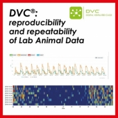 DVC®: the right tool that guarantees reproducibility and repeatability of lab animal data in any situation.