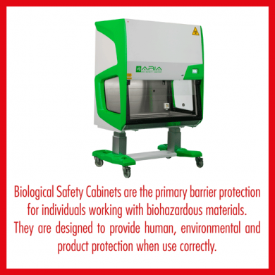 Class 2 Biological Safety Cabinets: Essential Information